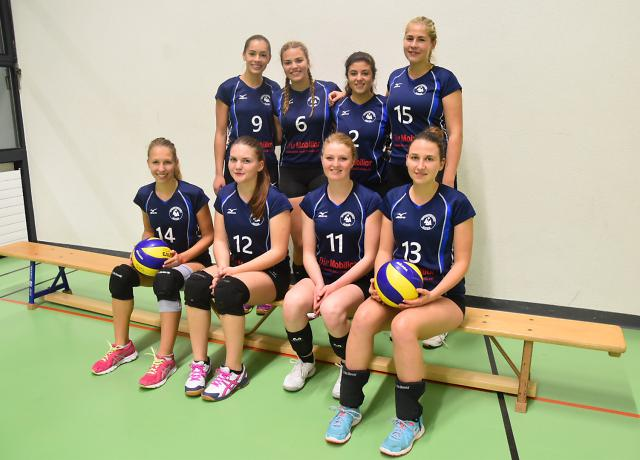 TV Wolfwil U23 vs.  Juniorinnen U23
